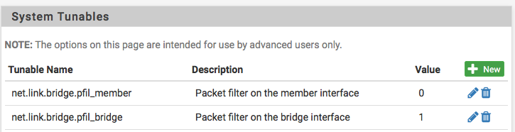 Creating a Simple pfSense Bridge | infoTechWerx